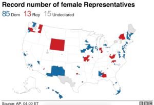 Females in Congress